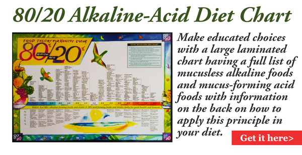 80% - 20% Alkaline - Acid Diet Food Chart
